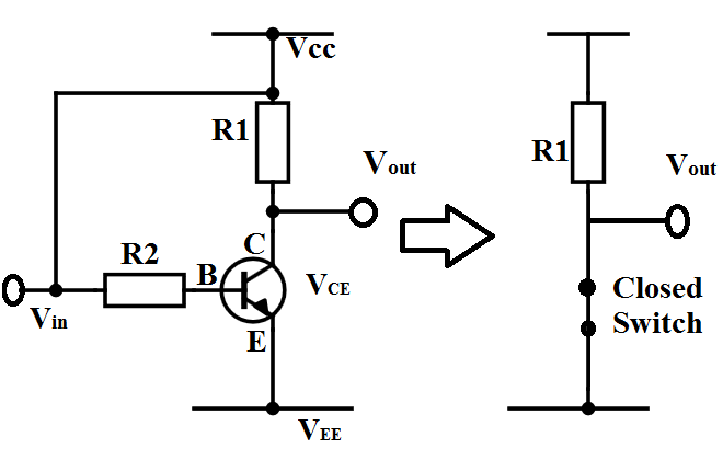 Transistor in saturation region images