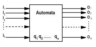 Model of Discrete Automata