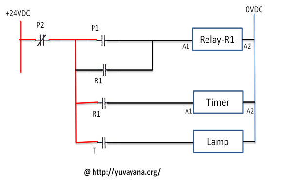 RLC Ladder Logic for Lamp