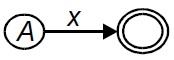 Right Linear Grammar DFA