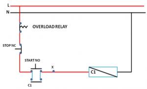 Step - 3