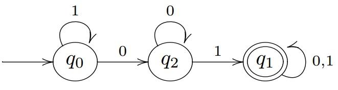 State transaction graph DFA