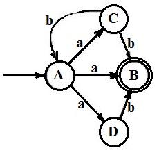 NFAs state diagram