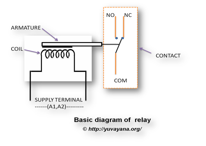 basic diagram of relay images