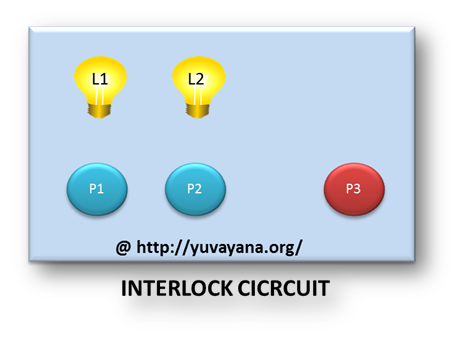 interlock circuit